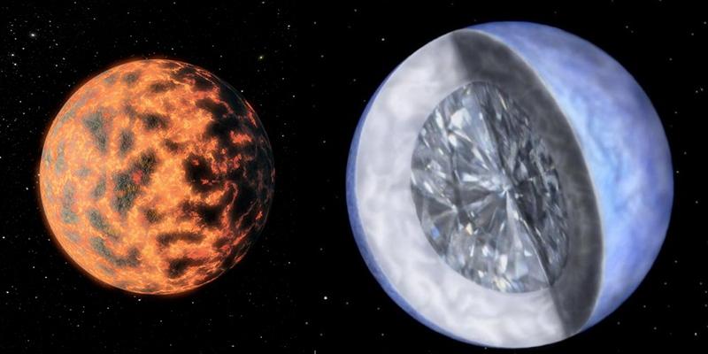 """Nóng: Phát hiện """"Trái đất thứ 2"""" chứa đầy kim cương, rất gần chúng ta"""