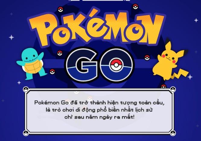 Infographic: Những kỷ lục khó tin của Pokemon Go
