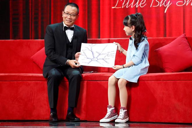 MC Lại Văn Sâm nhận lời quảng cáo món chè bưởi cho cô bé 10 tuổi