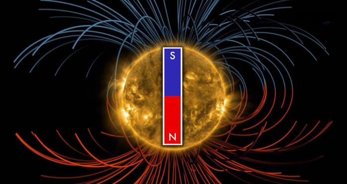 Cực từ sắp đảo ngược, Trái Đất có nguy cơ hứng bão lửa từ mặt trời