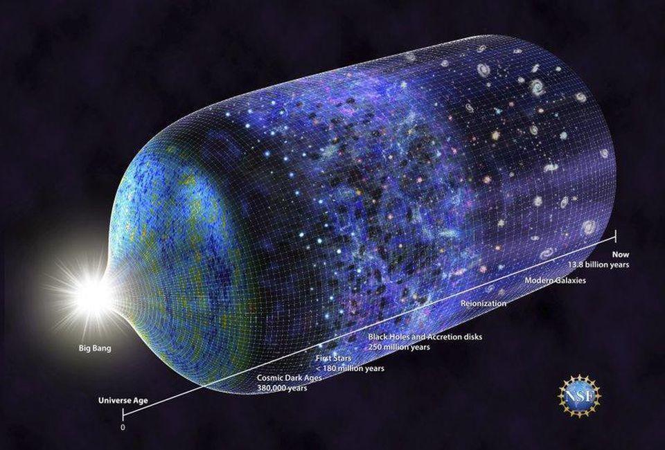 Chúng ta đang sống trong hồi kết của vũ trụ